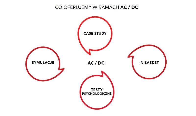cc_acdc