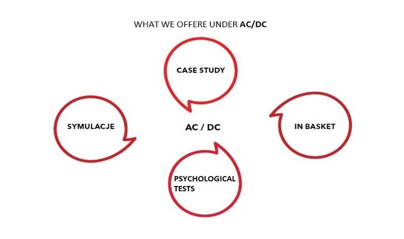 cc_acdc_en